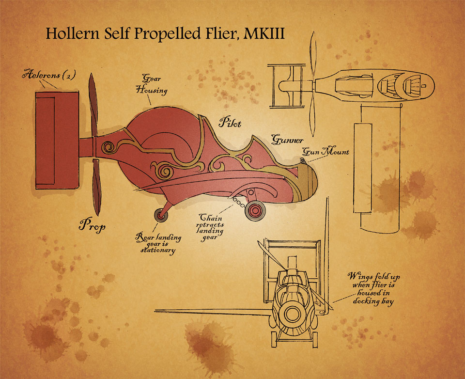 Chapter 08, Part Six: The HOLLERN SELF-PROPELLED FLYER, MK III