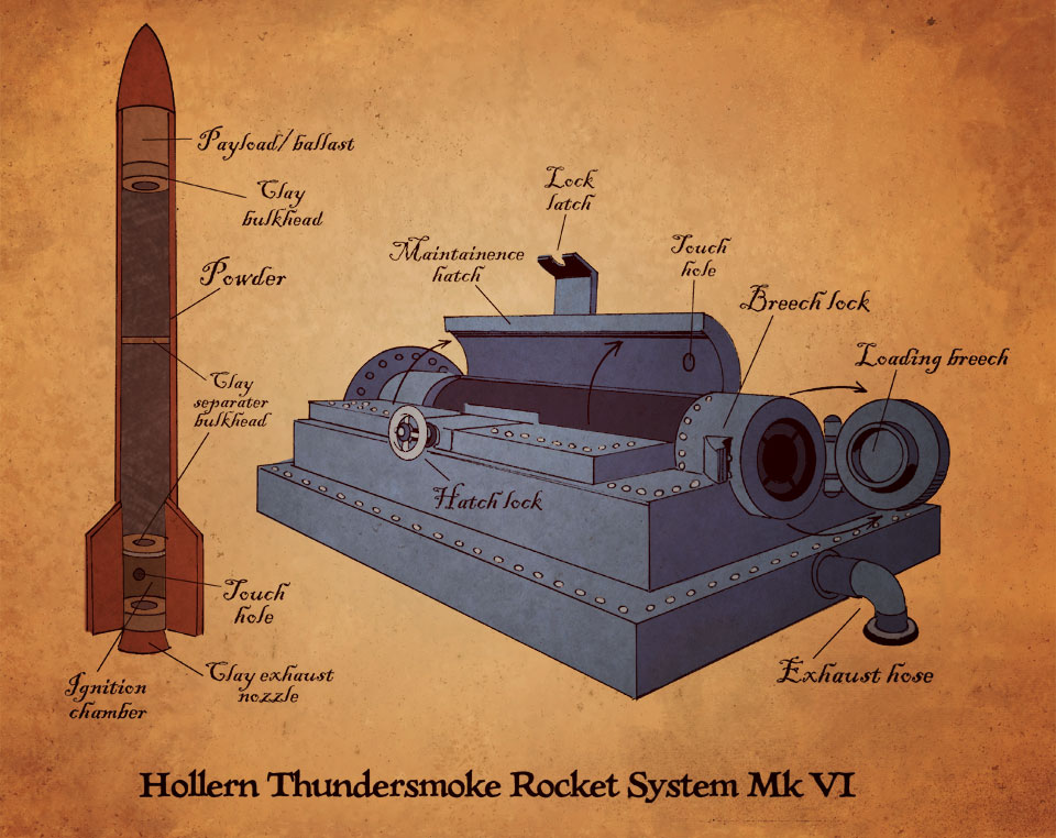 Chapter 08, Part Eight: THUNDERSMOKE ROCKET SYSTEM Mk VI.