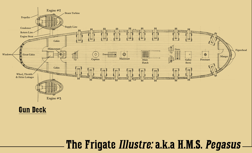 Main Deck, HMS Pegasus, by Sterling Hershey.